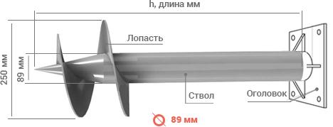 svs-89